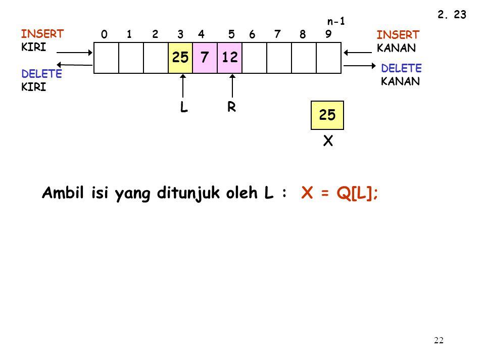 Ambil isi yang ditunjuk oleh L : X = Q[L];